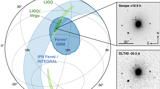 GW170817 Fermi2018